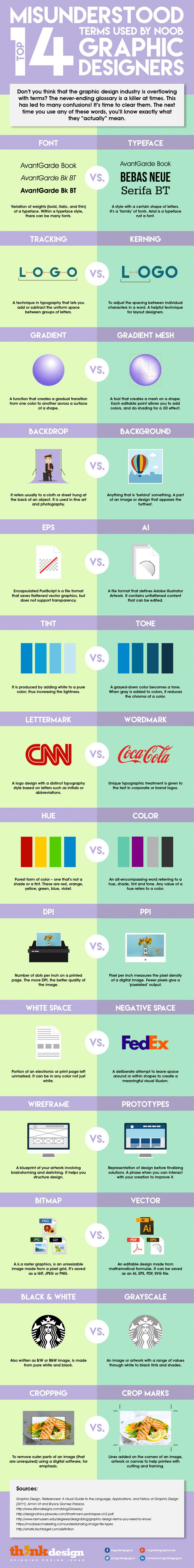 14 Graphic Design Terms Commonly Misused By Novice Designers…