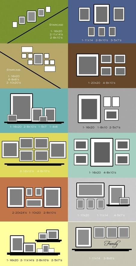 Never sure how to arrange your pictures/paintings on the wall? Have a look at th…