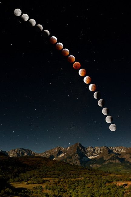 AMAZING Photography !!  How to Photograph a Lunar Eclipse…