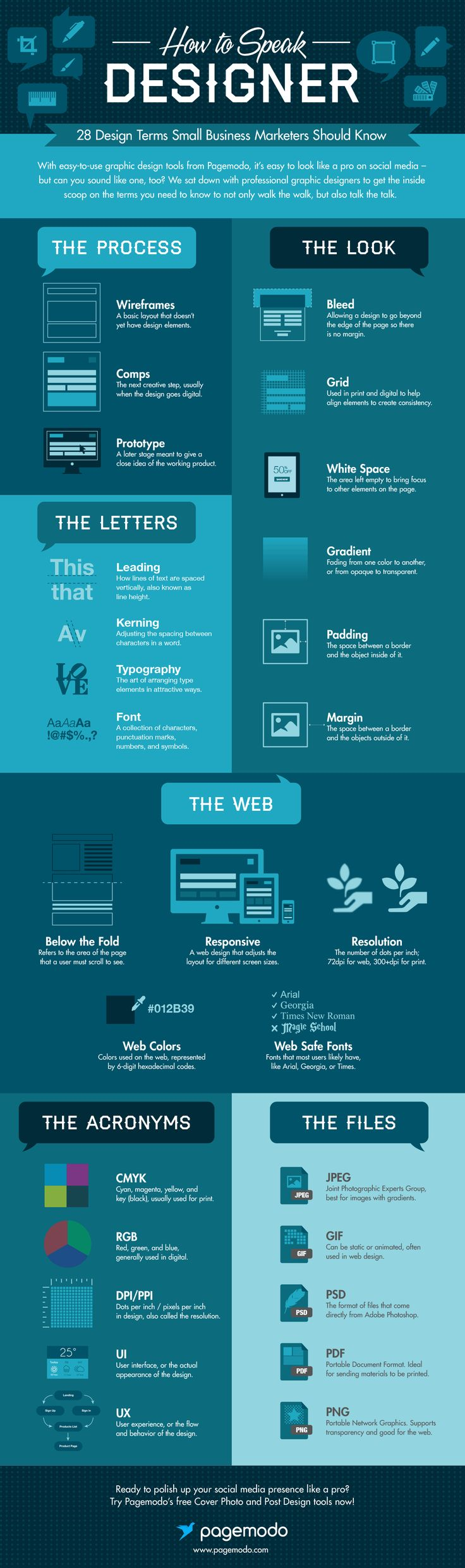 Cheat Sheet: Graphic Design Words Everyone Should Know (Infographic)