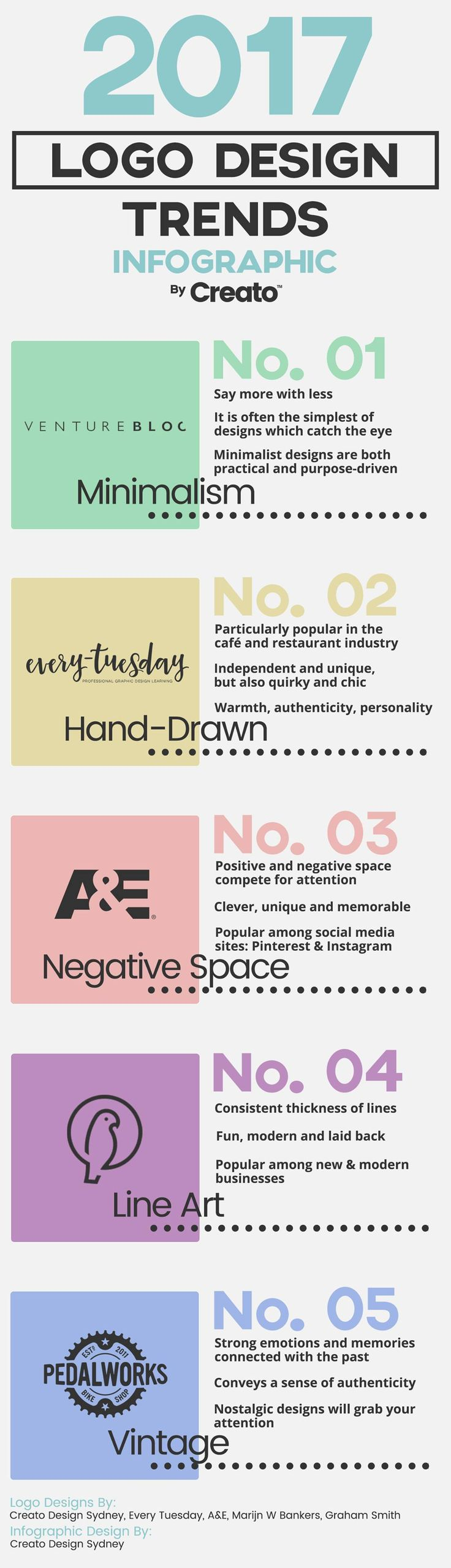 These trends are likely to strengthen and become even more popular in the new ye…