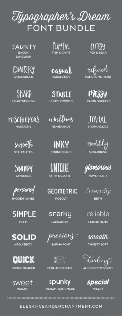 A typographer's dream font collection. 33 Fabulous Fonts for graphic design pr…