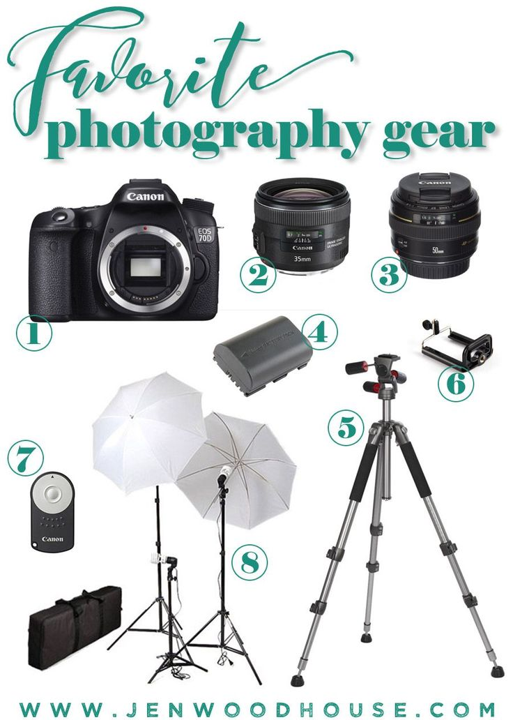 Best photography gear for bloggers – a round-up of my favorite photography equip…
