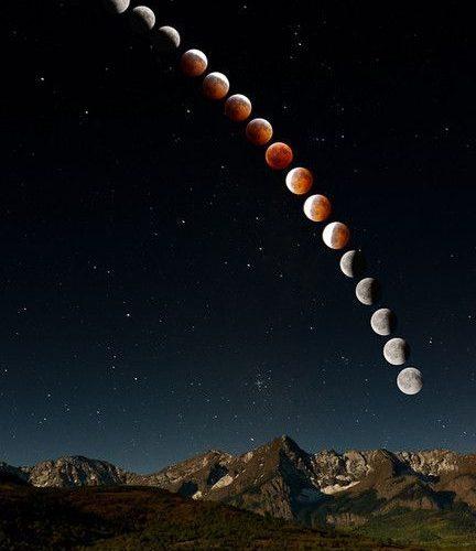 Eclipse pics
