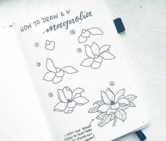 Spring Bullet Journal Set Up Ideas – Planning Mindfully