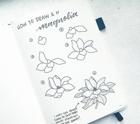Spring Bullet Journal Set Up Ideas – Planning Mindfully