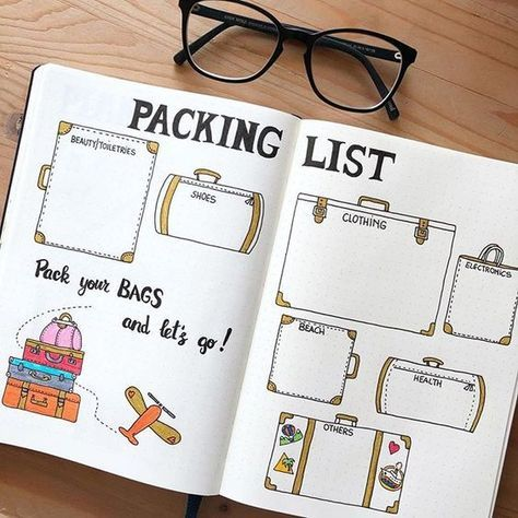Ultimate List of Bullet Journal Ideas: 101 Inspiring Concepts to Try Today (Part…