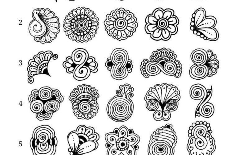 #free doodle pattern #doodle pattern #zendoodle #zentangle # freeart #lineart –