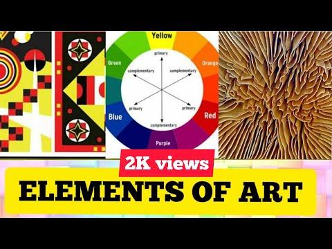 Elements of Art | Fine Art Syllabus Topic | Line | shape | form | Colour | Texture | perspective .